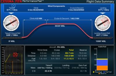 vluchtvoorbereiding - Lion Air
